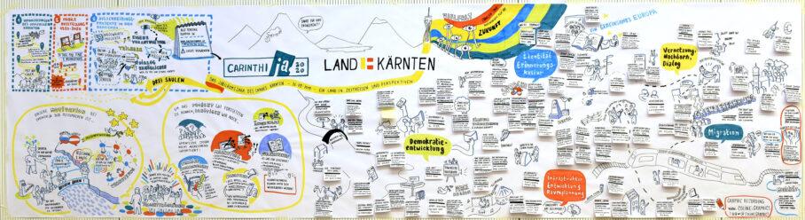100 Jahre Kärntner Volksabstimmung - CARINTIja 2020 : Projektpräsentation©fritzpress